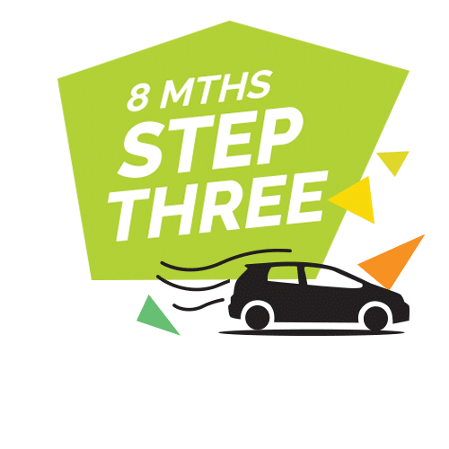 steps to get drivers license in toronto
